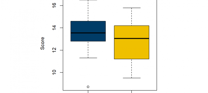 Paired sample t-test using R